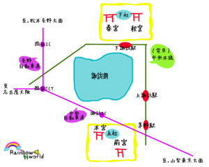 諏訪大社の地図